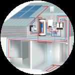 Instalaciones energia solar fotovoltaica Madrid